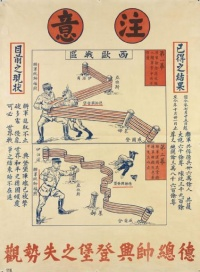 History of foreign relations of China